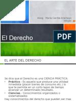 3_El_Derecho__39260__.pptx