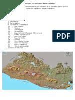 Nombre de Los Volcanes y Activada Volcanica de El Salvador