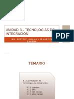Unidad 3 Tecnologias de Integración