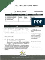 Comparativo - RDC E Lei 8666