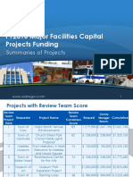 Project Summaries of Major Facilities Capital Funding