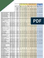 Resultados_Establecimientos Provincia Del Llanquihue
