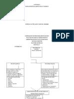 Mapa Conceptual Riesgo Fisico y Quimico