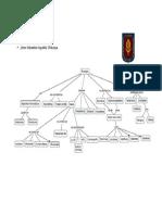 mapa conceptual microalgas.docx