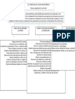 El Currículo de La Edución Básica...Mapa