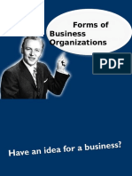 Module I- Introduction to Business Organization
