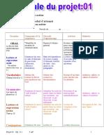 Intitule Projet 01 5ap Sq 015AP (1)