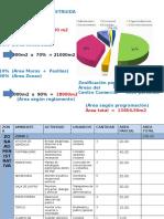 CC Programa