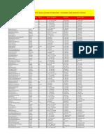 DIVIDENDS AND BONUSES UPDATE.pdf