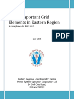 List of Important Grid Elements in Eastern Region