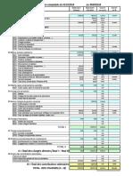 Compte de Resultat 2014 2015