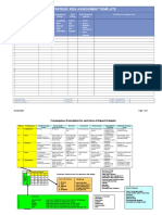 Strategic Risk Assessment Template