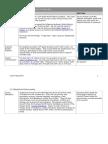 7480 syllabus rich adam pdf