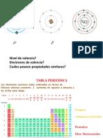 3. Tabla Periodica