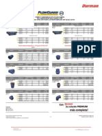 Durman Lista Precios CPVC FG 29.08.16