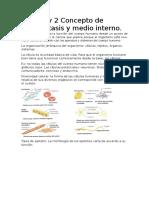 Tema 1 y 2 Concepto de Homeostasis y Medio Interno