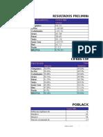 Datos Ine Departamental y Municipal
