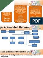 Sistemas QL