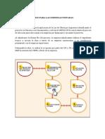 fases del proceso de empresas privadas