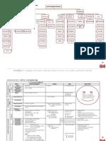 NOTE 15.pdf