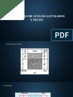 Diagramas de Suelos Saturados y Secos