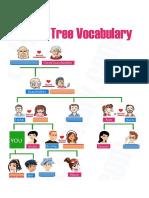 family tree exam