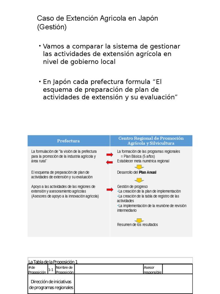 Asombroso En La Plantilla De Revisión De Progreso Ideas - Colección ...