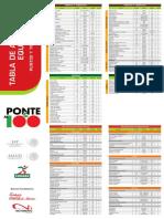 Guía de Alimentación. Programa Ponte Al 100 (CONADE 2013)
