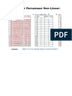 Contoh XLS-Mencari Akar-Metode Terbuka