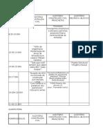 Cronograma SEDCITEC