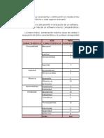Matriz de Evaluación o Valoracion