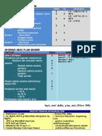 Tabel-tabel Jaga Rsmh Obgyn