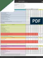 Requisitos e funcionalidades da versão beta do projecto CicloRia