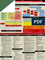 AWG-InsiderThreats.pdf