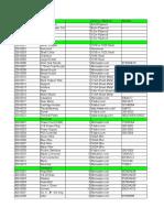 Filabot_Wee_Bill_of_Materials.xls