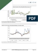 Axiom China Charts