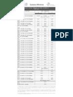 salarios_area_geo_2016.pdf