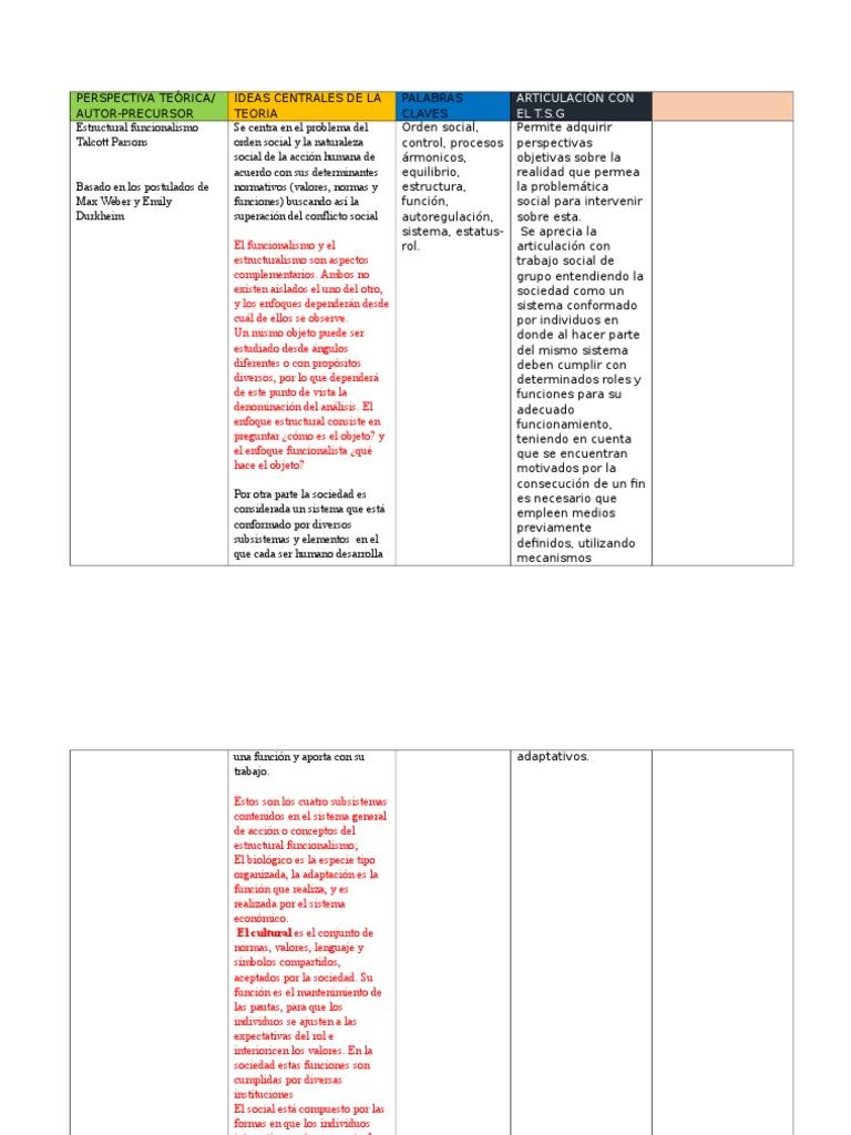 Matriz Fundamentos Complemeto Sociedad Teorías Sociológicas