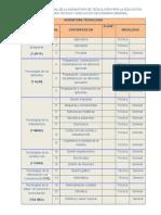 Catálogo Nacional de La Asignatura de Tecnología