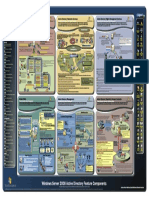 Windows Server 2008 Active Directory Components