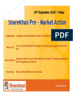 Sharekhan Pre Market 16th September 2016 Friday