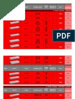 Price list - GLP and POS