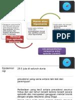 Definisi-epidemiologi-klasifikasi Yuni - Referat Bipolar Ppt