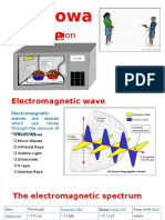 Micowave Introduction