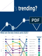 Trends in Automobile Industry