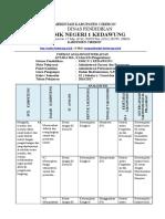 Analisis Keterkaitan Antara SKL, KI Dan KD (Keterampilan)