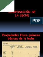 Leche 3 - Composición de La Leche - Upt