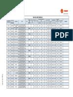Slected Fan Coil Unit Details.pdf
