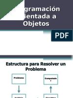 Programación Orientada a Objetos (1)