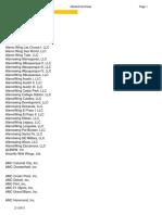 Buffalo Wild Wings Developer-Franchisee Entity List 2013
